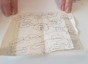 emmas mind map